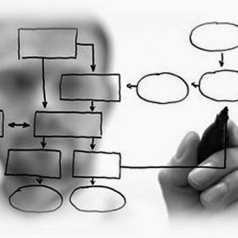 Come proporre l'indicizzazione a un motore di ricerca inviando la Sitemap.