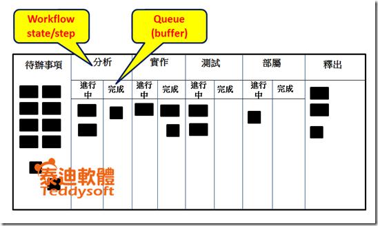 螢幕截圖 2014-08-08 13.55.18