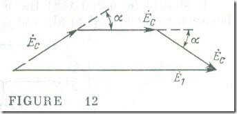 The Equation of State for a Stator Phase of an Induction Motor