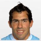 Carlos Tevez - FM 2013 Faces