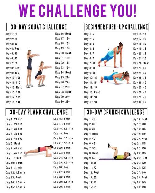 Mi blog baja de peso o subelo for Tabla de ejercicios para adelgazar