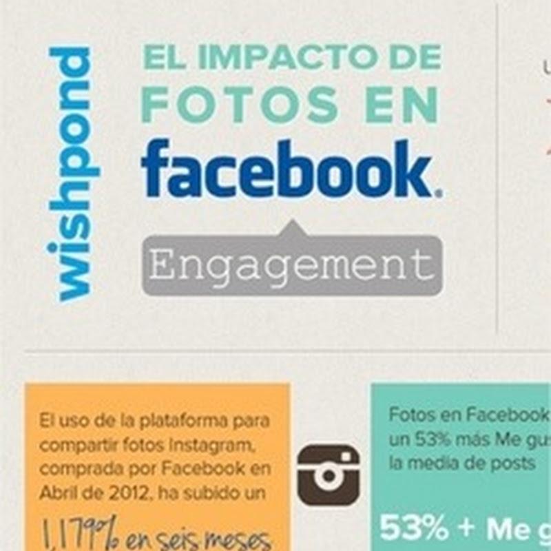 [Infografía] Los posts con imágenes tienen más impacto en Facebook