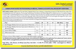 GAIL India Limited - IndGovtJobs