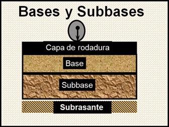 Base y Subbase