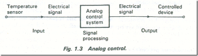 DIGITAL (BINARY) AND ANALOG SYSTEMS 2