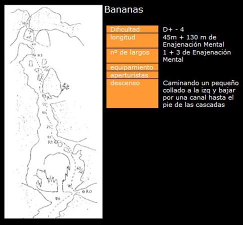 Canal Roya - Bananas 45m 130m D  WI4 75º (Guias de Jaca)