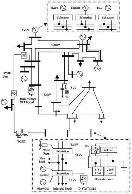 thesis electrical power system