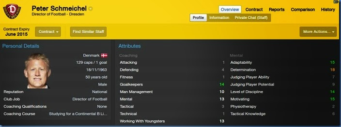 Peter Schmeichel in Football Manager 2014