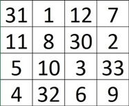 Magic Square-15