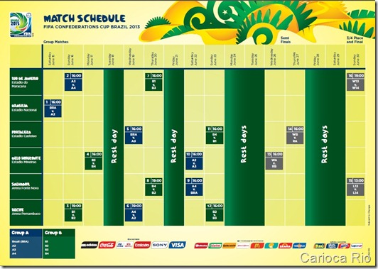 Tabela de jogos da Copa das Confederações da FIFA (2)