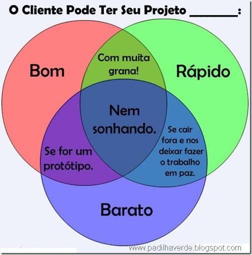 Facebook Gráficos-4