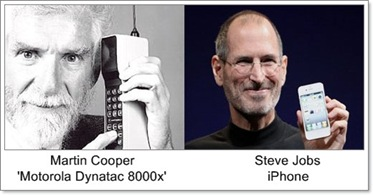 Personajes importantes del teléfono móvil