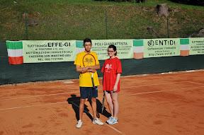 Luca Tanghetti e Giulia Facchini