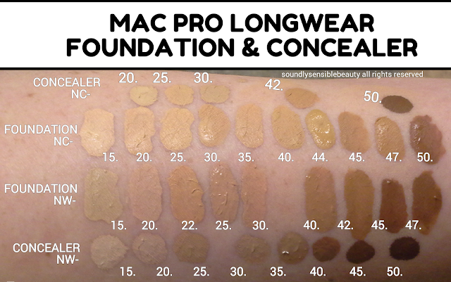 MAC PRO LONGWEAR CONCEALER; REVIEW & SWATCHES OF SHADES NC20, NC25, NC30, NC42, NC50, NW15, NW20, NW25, NW30, NW35, NW40, NW45, NW50