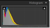 example histogram skewed to the left