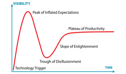 gartner_hype_cycle_html5_top
