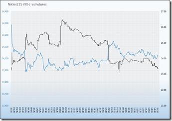 04-15-14-Chart-2