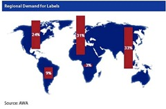 global label demand