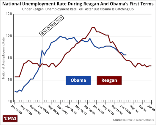 Obama reagan ue small copy