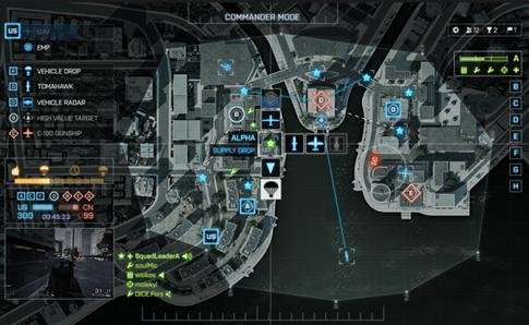 Battlefield-4-Comandante