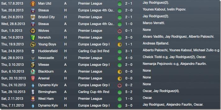 QPR Matches in season 3, start