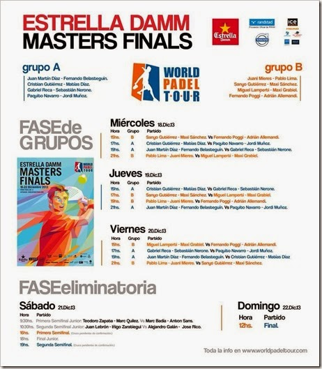 Horarios & enfrentamientos Master Estrella Damm World Padel Tour 2013 Ifema.
