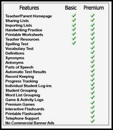 SpellingCity2