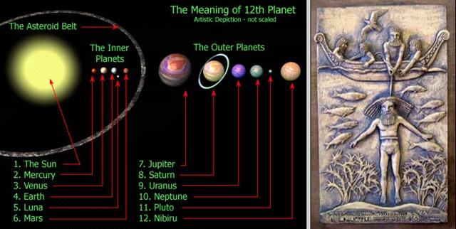 Nibiru - Decimo segundo Planeta