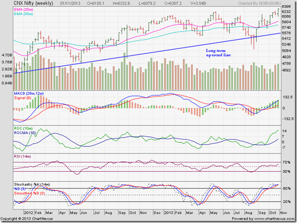 Nifty_Nov0113