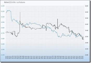 04-07-14-Chart-3