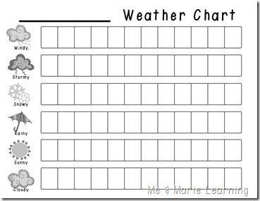 weather chart copy