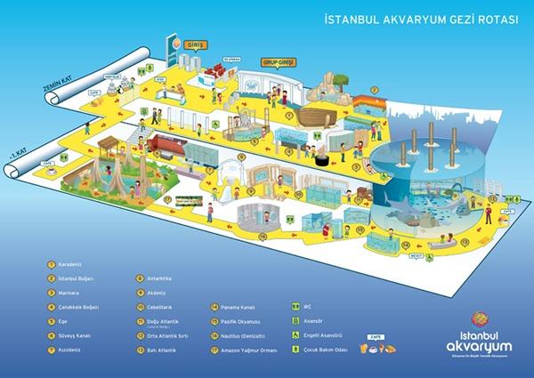 خريطة اكواريوم  اسطنبول