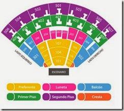 Auditorio Nacional zonas de boletos