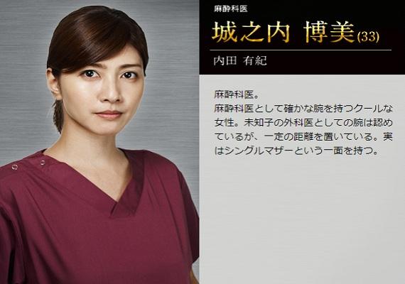 Doctor-X-城之內博美.jpg
