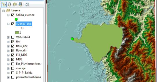 Parámetros generales de la cuenca con arcgis - Agua y SIG