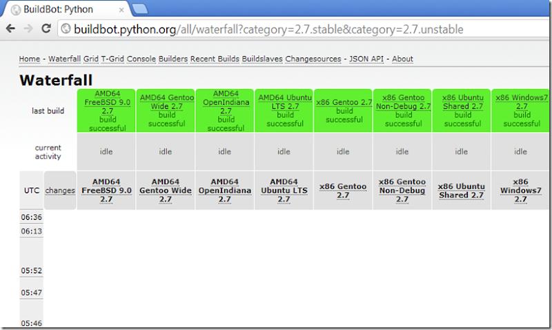 PythonBuildbot