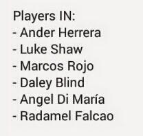 Senarai Penuh Pemain Baru Manchester United