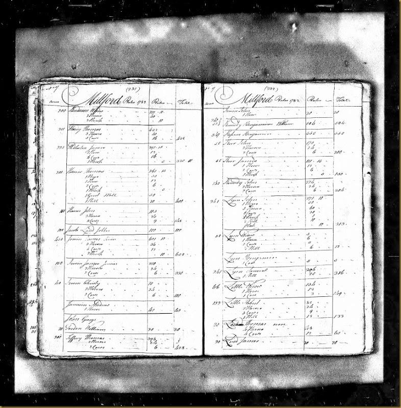 Pennsylvania, Tax and Exoneration, 1768-1801 pg 62