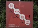 路程說明的指示牌