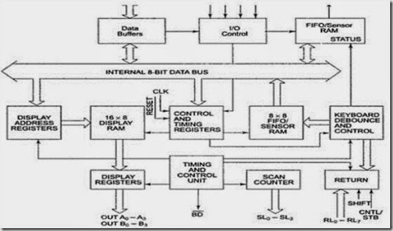 Module7 8086 microprocessor and peripherals part1 8051 for Internal architecture of 8086