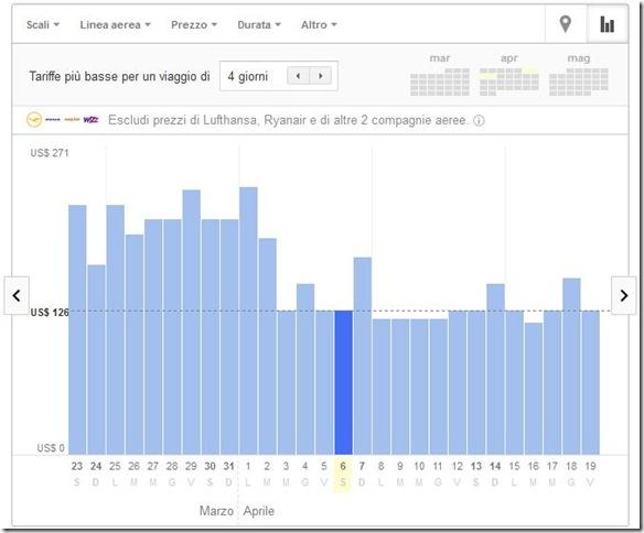 Google Voli (Google Flight) Tariffe più economiche