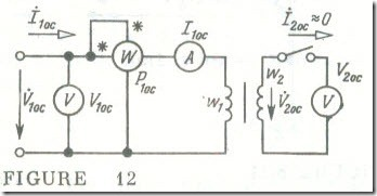 The Open-Circuit Condition of a Transformer