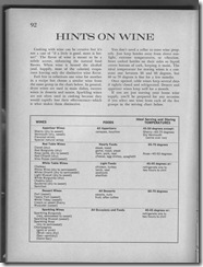 hints on wine