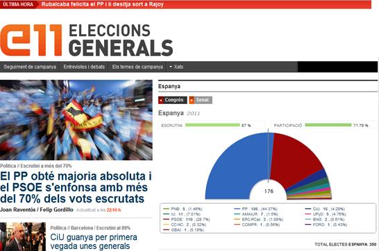 eleccions del 20M a l'Estat espanhòl