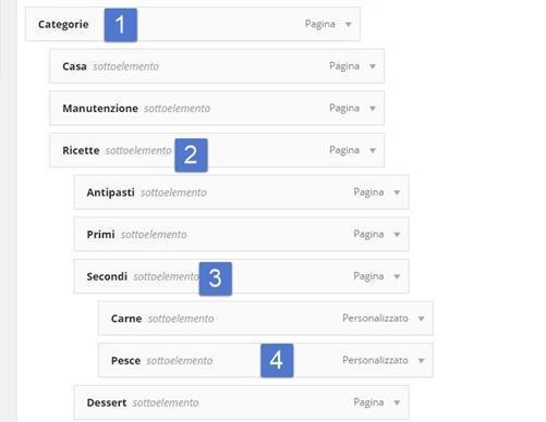 creazione-sottoelementi-wordpress-menu
