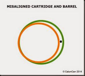Part 16 Misaligned Cartridge