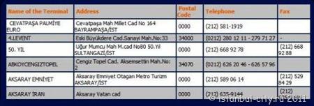 Координаты транспортной фирмы Стамбула – METRO