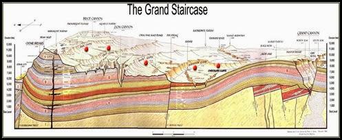 GrandStaircase