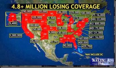 4.8  Mil Losing Health Coverage - Kelly File