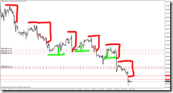 eurusd-h1-ava-financial-ltd-2-lines